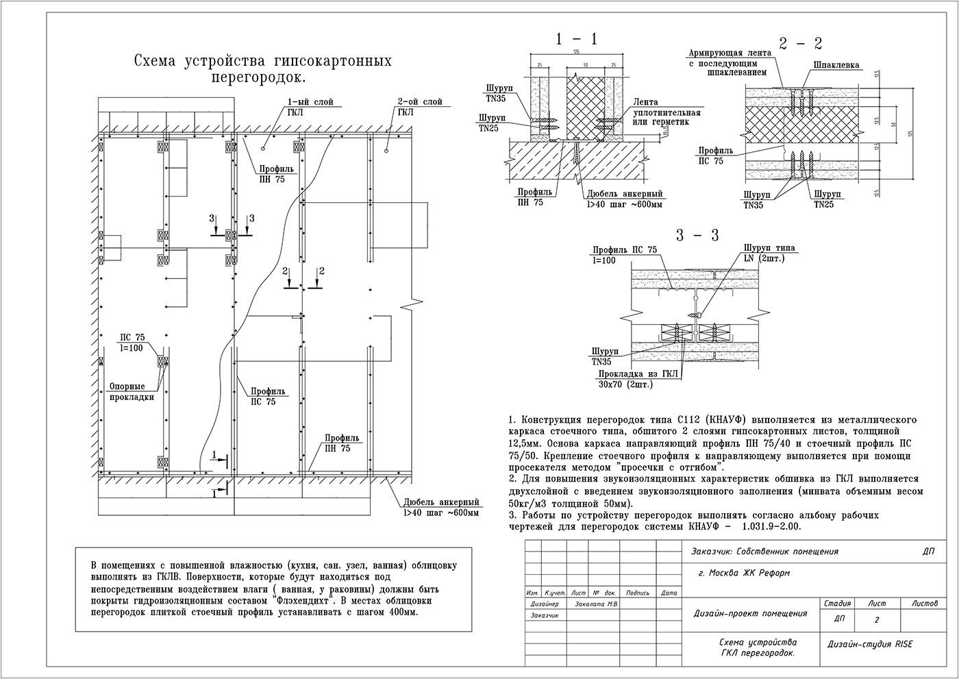 Схема монтажа ГКЛ