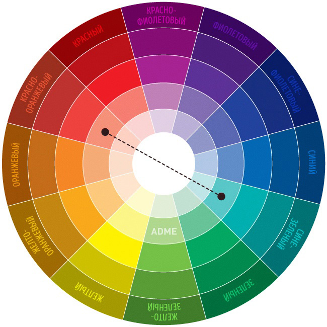 сочетание дополнительных цветов