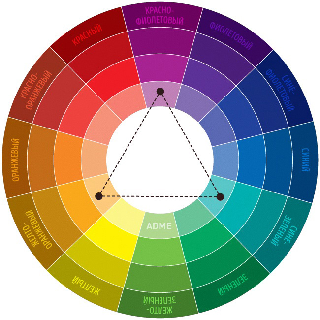 сочетание трех цветов